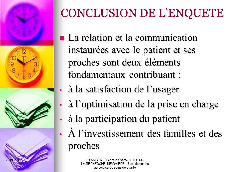 CONCLUSION DE L'ENQUETE