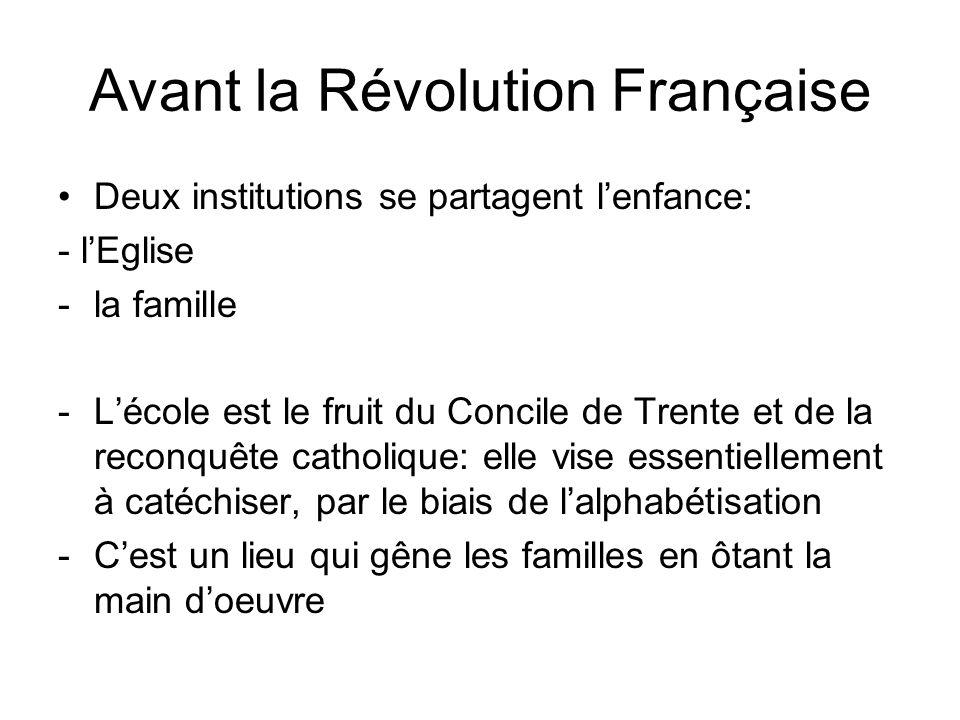 Avant la Révolution Française