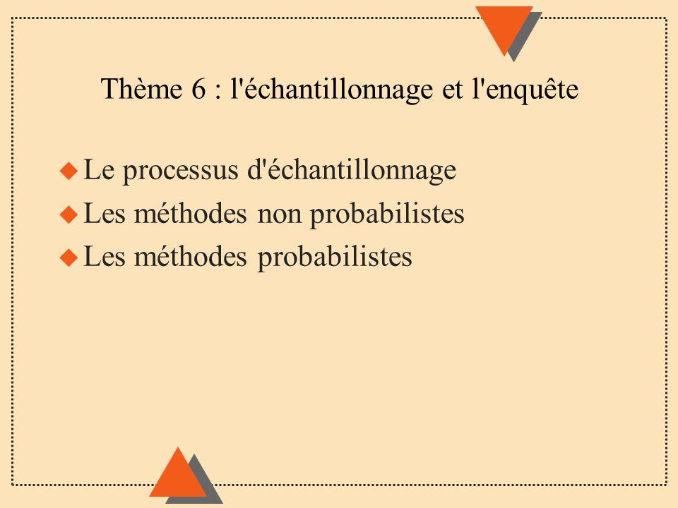 Thème 6 : l échantillonnage et l enquête