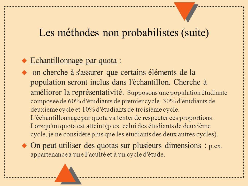 Les méthodes non probabilistes (suite)