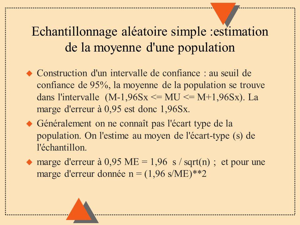 Echantillonnage aléatoire simple :estimation de la moyenne d une population