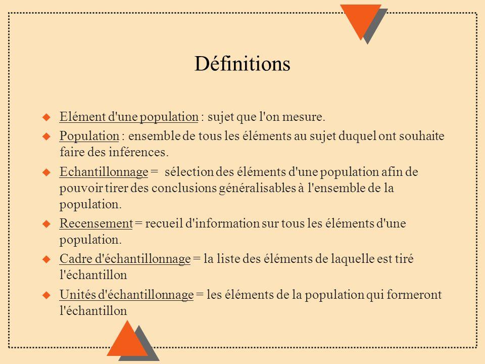 Définitions Elément d une population : sujet que l on mesure.