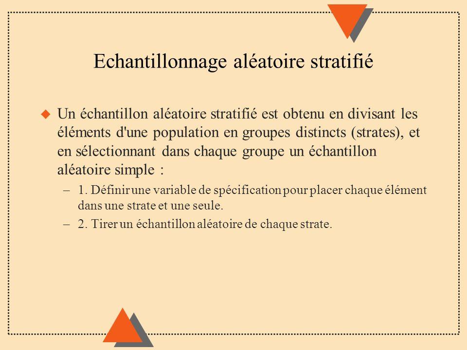 Echantillonnage aléatoire stratifié