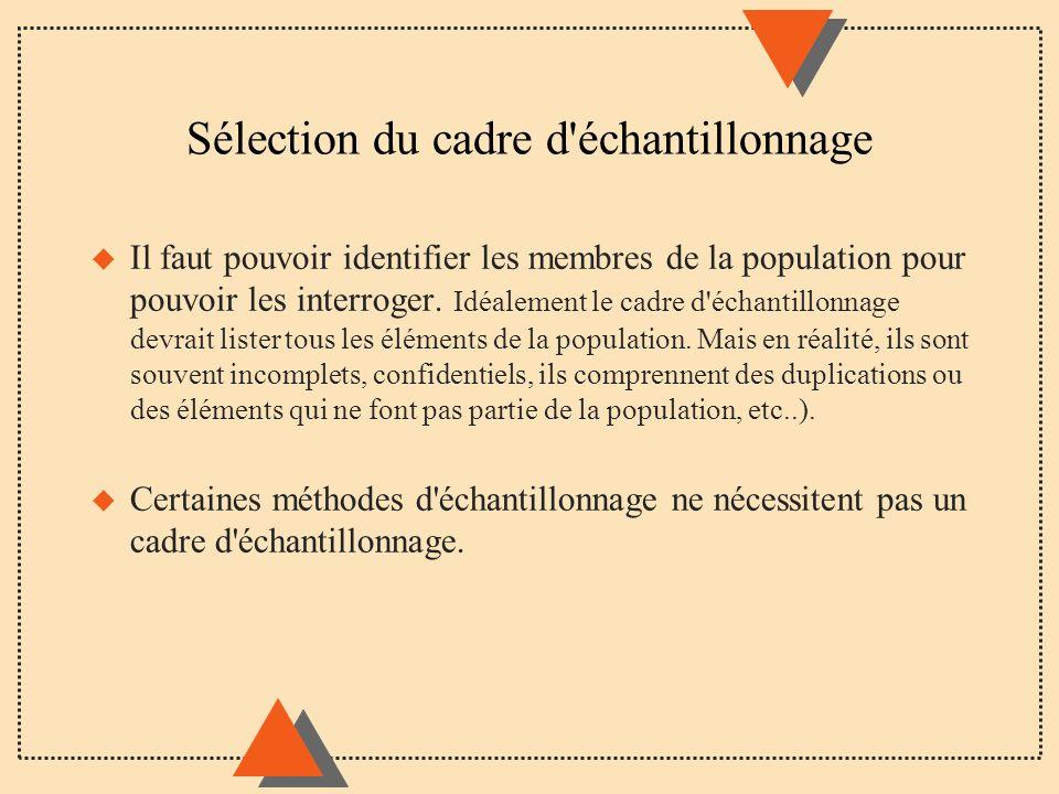 Sélection du cadre d échantillonnage
