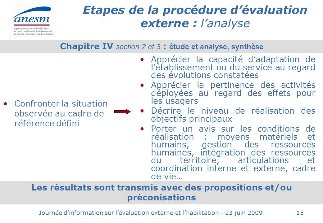 Etapes de la procédure d'évaluation externe : l'analyse