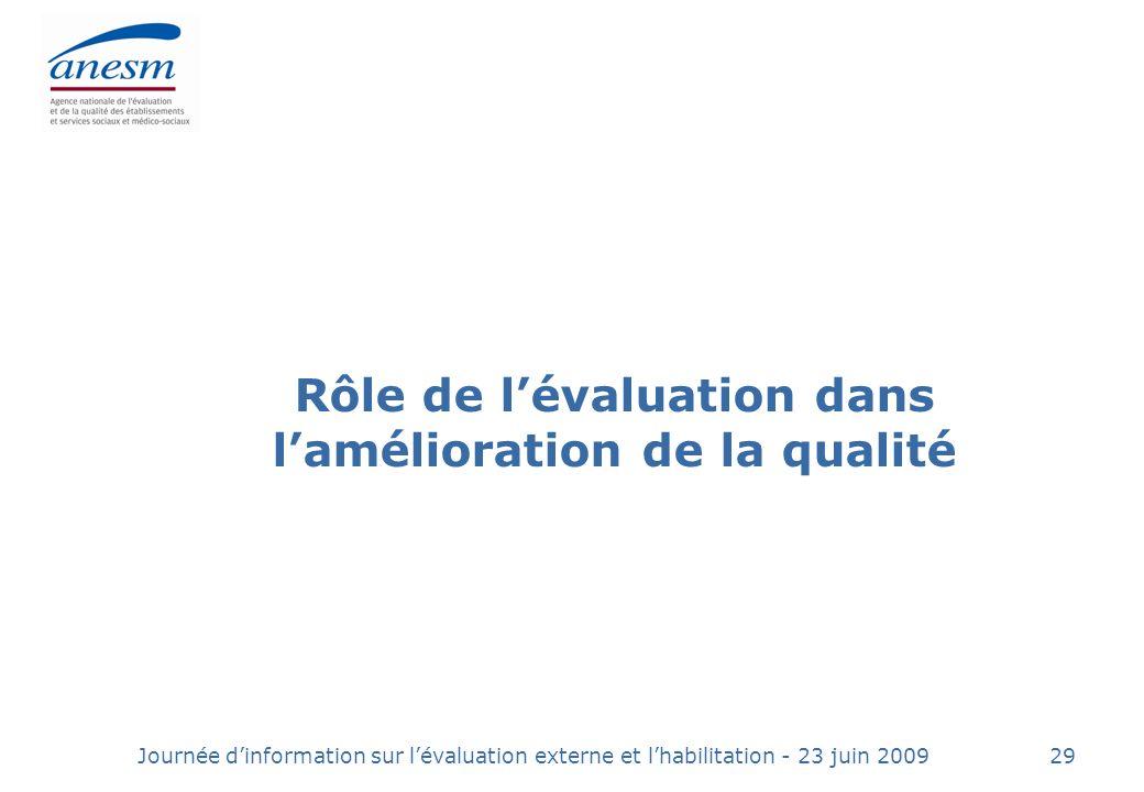 Rôle de l'évaluation dans l'amélioration de la qualité