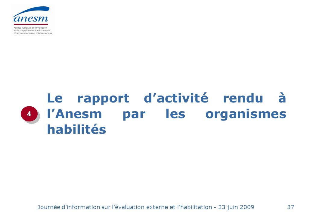 Le rapport d'activité rendu à l'Anesm par les organismes habilités