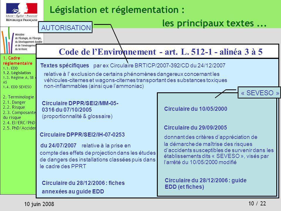Législation et réglementation : les principaux textes ...