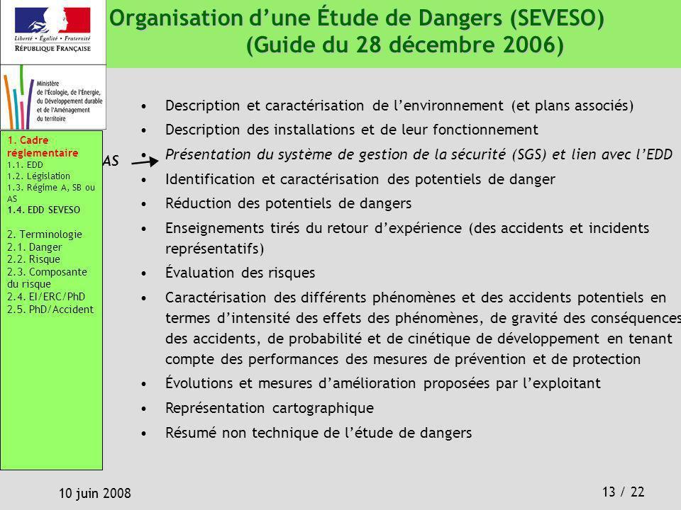 Organisation d'une Étude de Dangers (SEVESO)