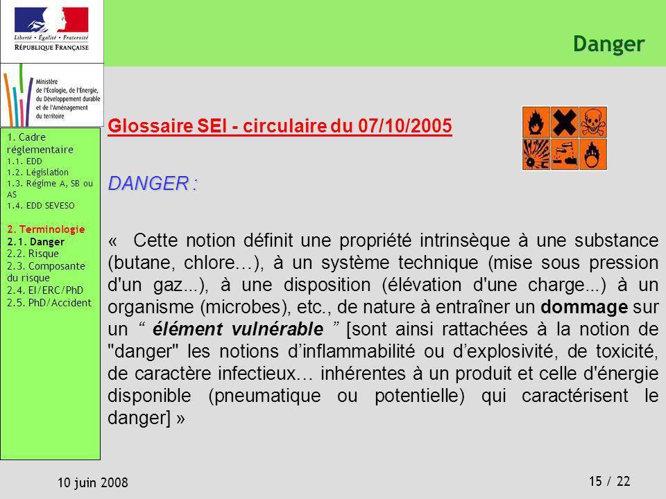 Danger Glossaire SEI - circulaire du 07/10/2005 DANGER :