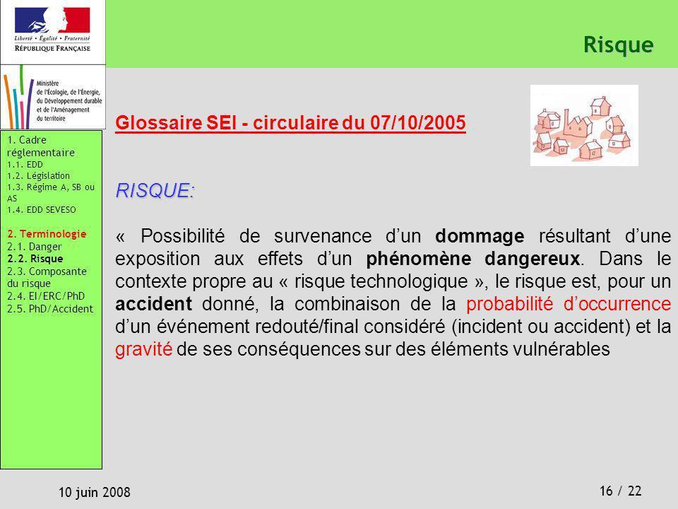 Risque Glossaire SEI - circulaire du 07/10/2005 RISQUE: