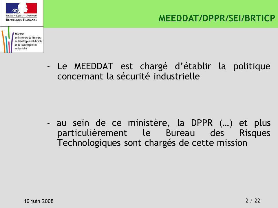 MEEDDAT/DPPR/SEI/BRTICP