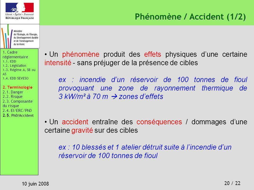 Phénomène / Accident (1/2)