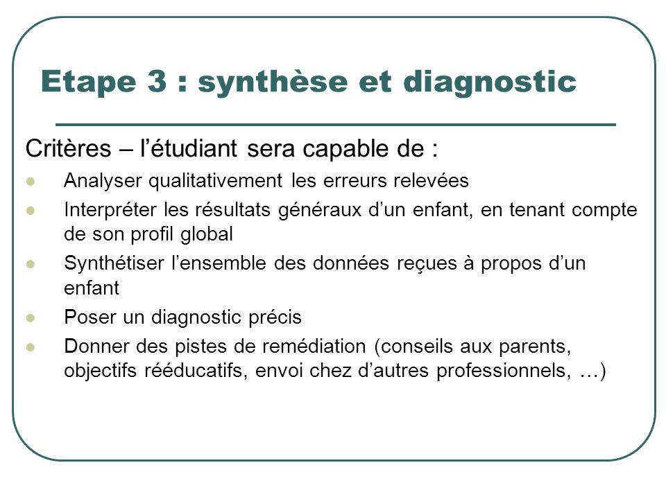 Etape 3 : synthèse et diagnostic