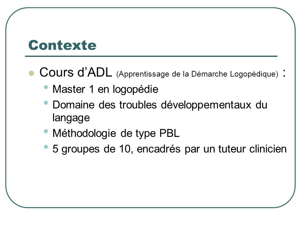 Contexte Cours d'ADL (Apprentissage de la Démarche Logopédique) :