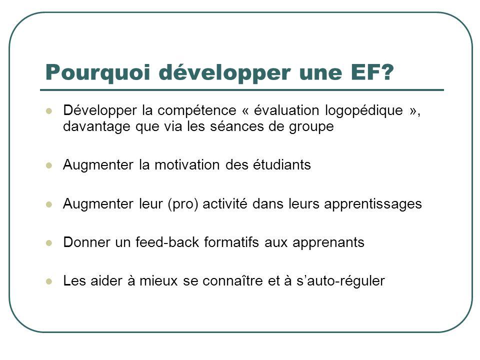 Pourquoi développer une EF