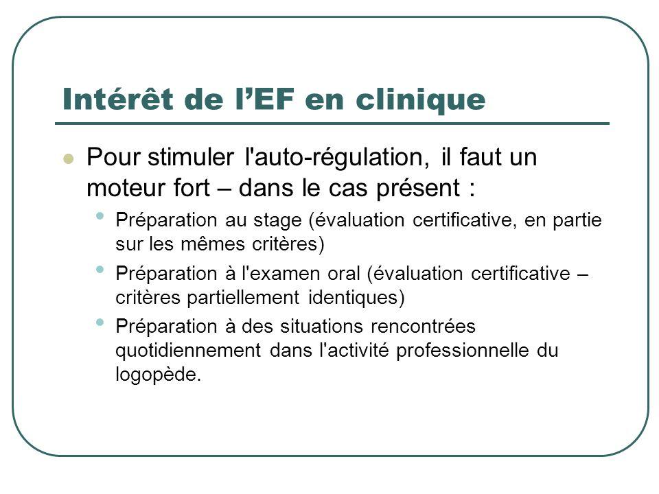 Intérêt de l'EF en clinique