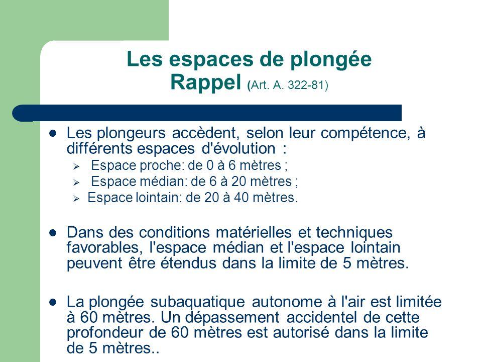 Les espaces de plongée Rappel (Art. A. 322-81)
