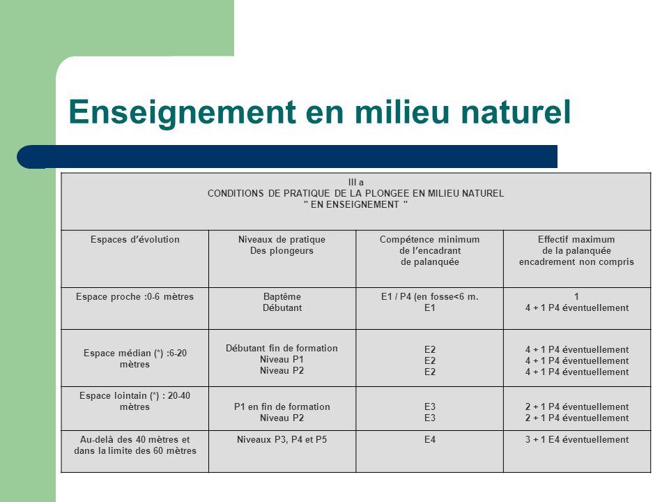 Enseignement en milieu naturel