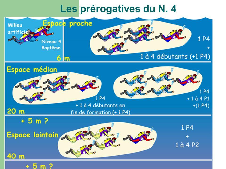 Les prérogatives du N. 4