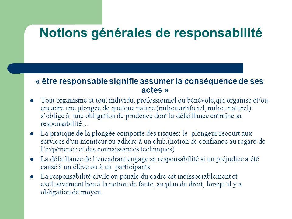 Notions générales de responsabilité