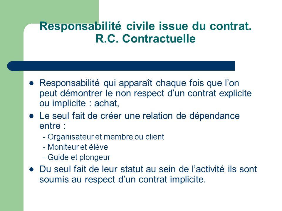 Responsabilité civile issue du contrat. R.C. Contractuelle