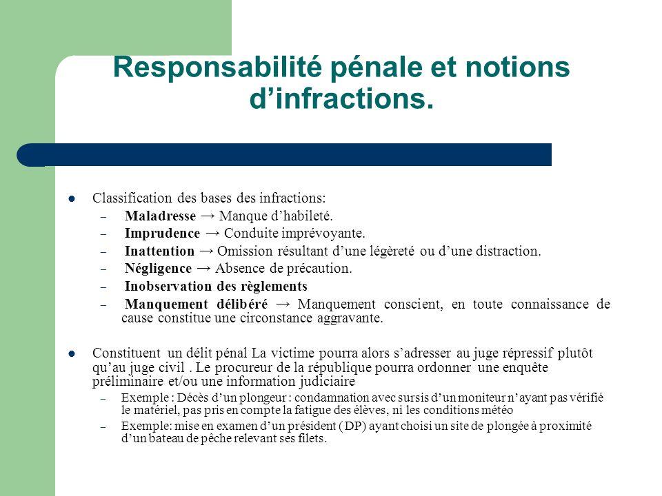 Responsabilité pénale et notions d'infractions.