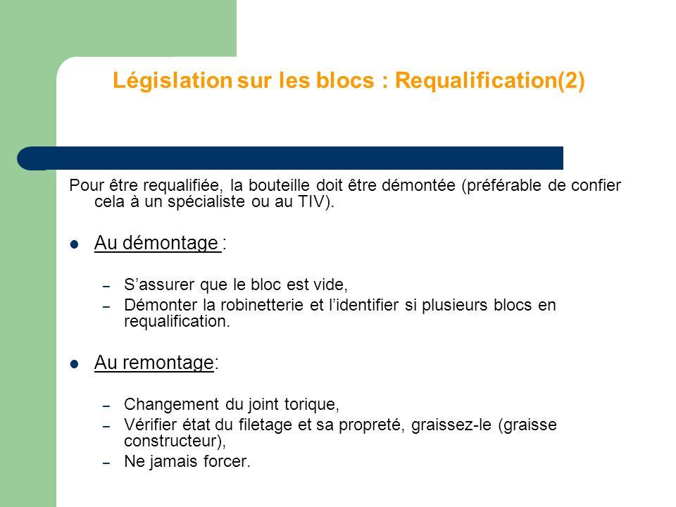 Législation sur les blocs : Requalification(2)