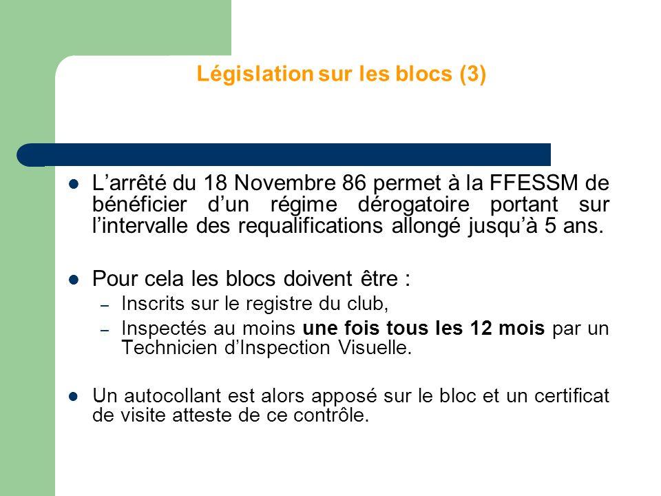 Législation sur les blocs (3)
