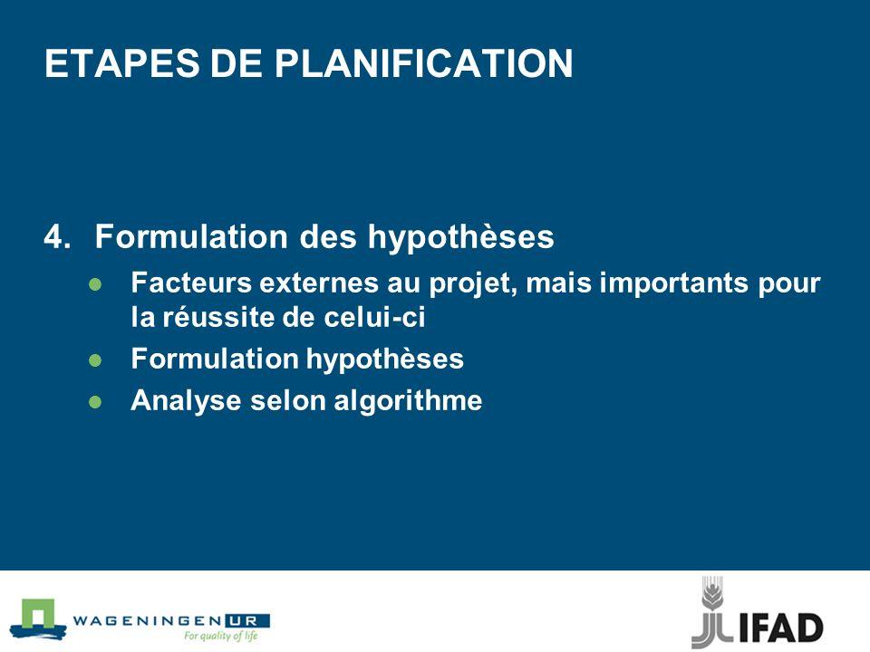 ETAPES DE PLANIFICATION