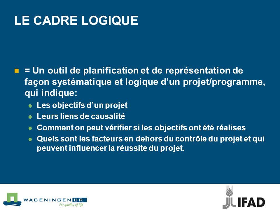 LE CADRE LOGIQUE = Un outil de planification et de représentation de façon systématique et logique d'un projet/programme, qui indique: