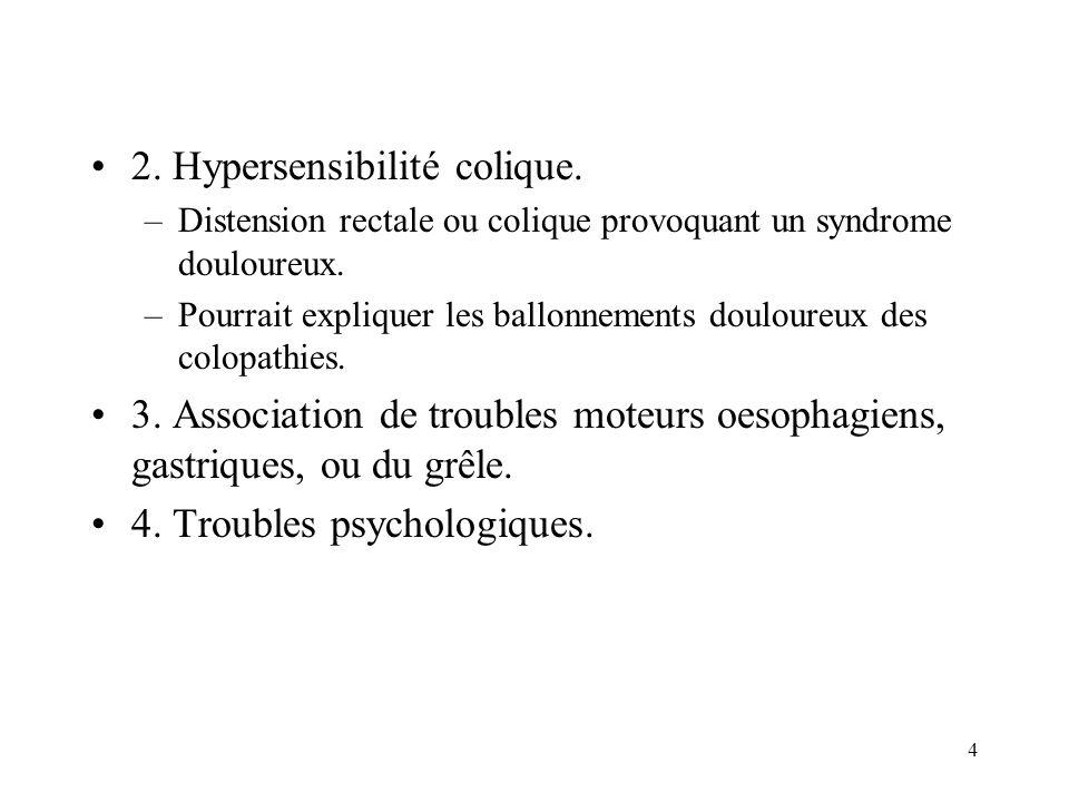2. Hypersensibilité colique.