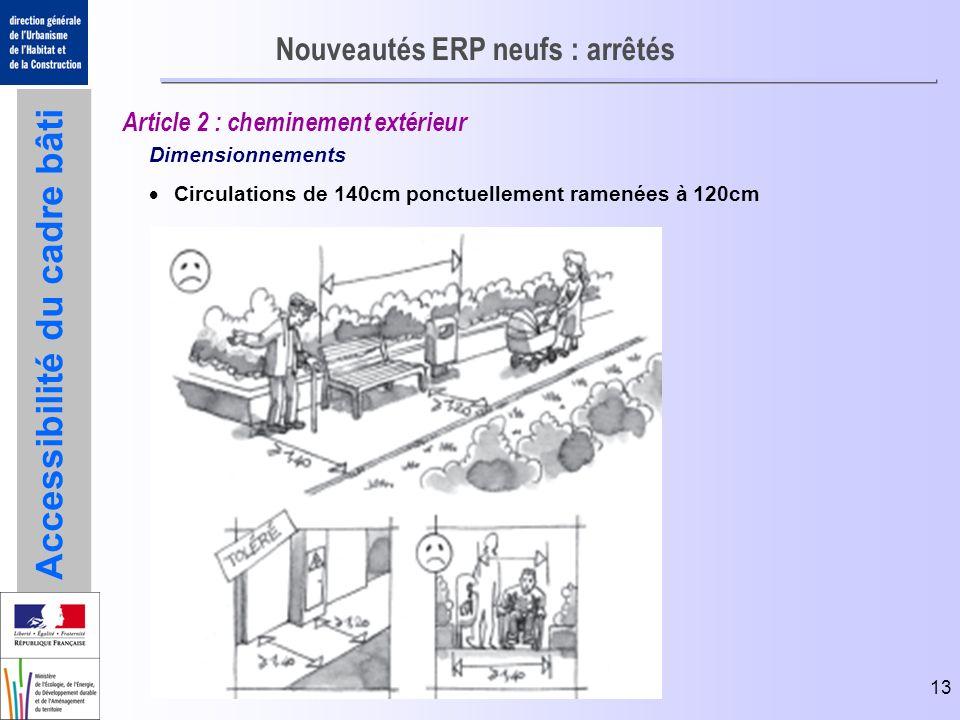 Nouveau dispositif reglementaire les erp neufs ppt for Norme pmr cheminement exterieur