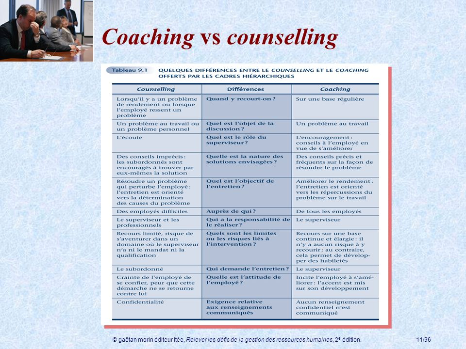 Coaching vs counselling