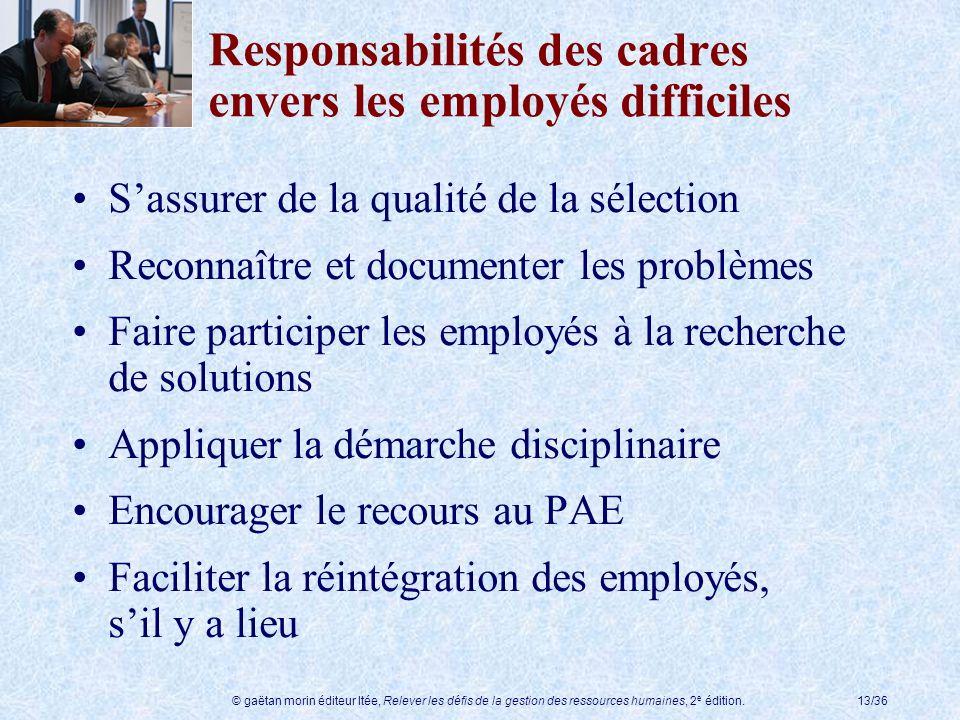 Responsabilités des cadres envers les employés difficiles