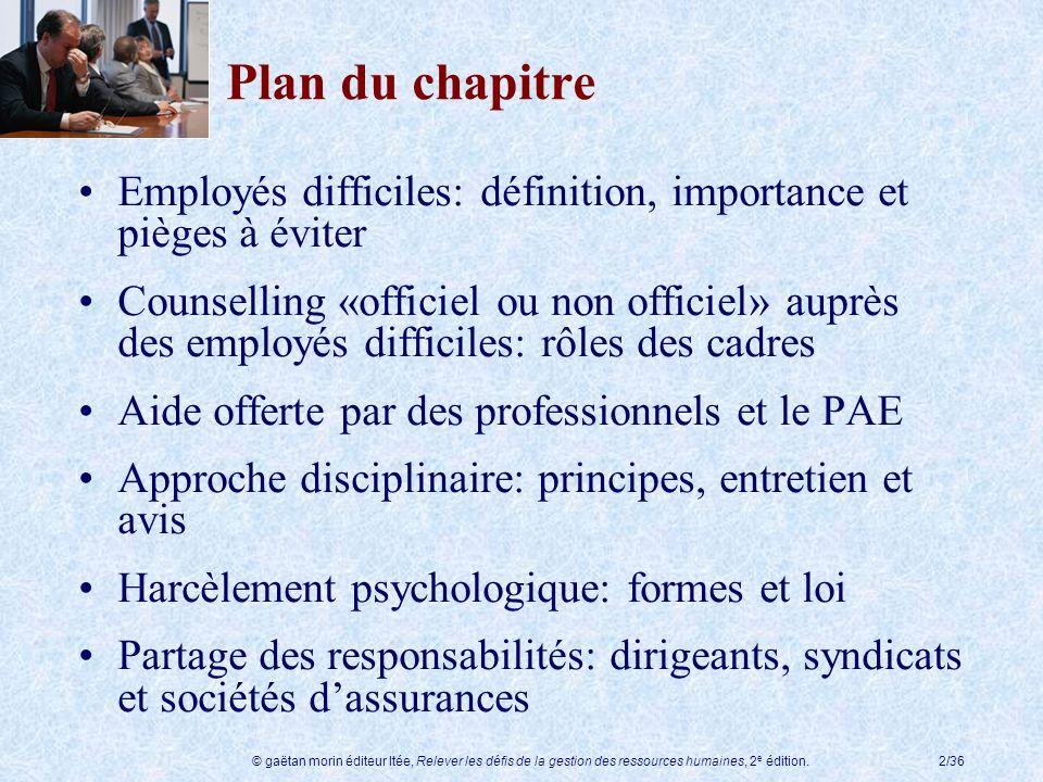 Plan du chapitre Employés difficiles: définition, importance et pièges à éviter.