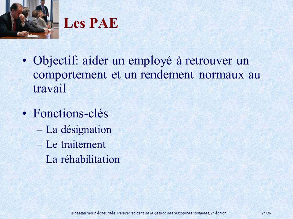 Les PAE Objectif: aider un employé à retrouver un comportement et un rendement normaux au travail. Fonctions-clés.
