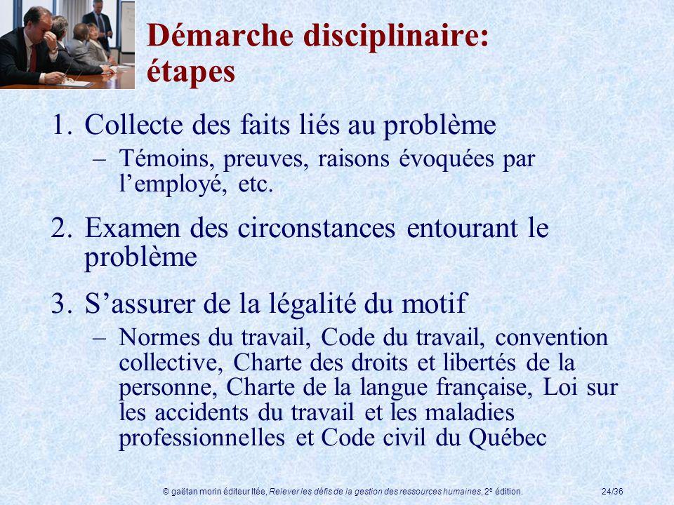Démarche disciplinaire: étapes