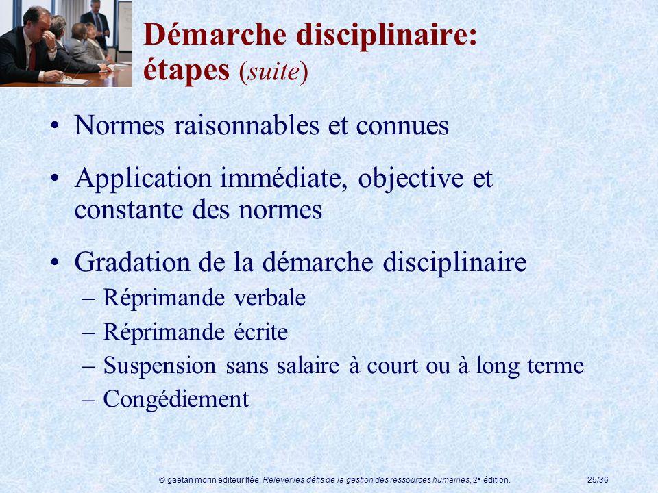 Démarche disciplinaire: étapes (suite)