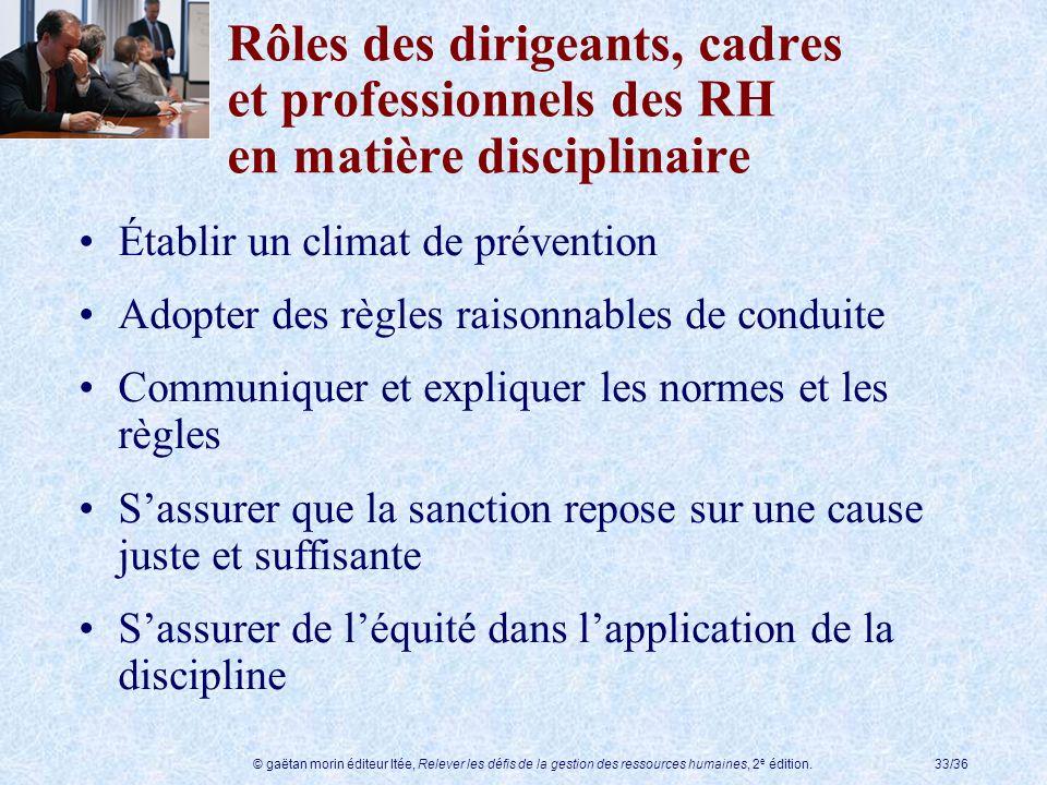 Rôles des dirigeants, cadres et professionnels des RH en matière disciplinaire