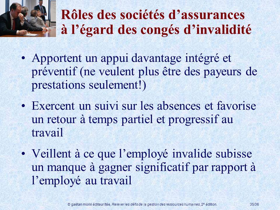 Rôles des sociétés d'assurances à l'égard des congés d'invalidité
