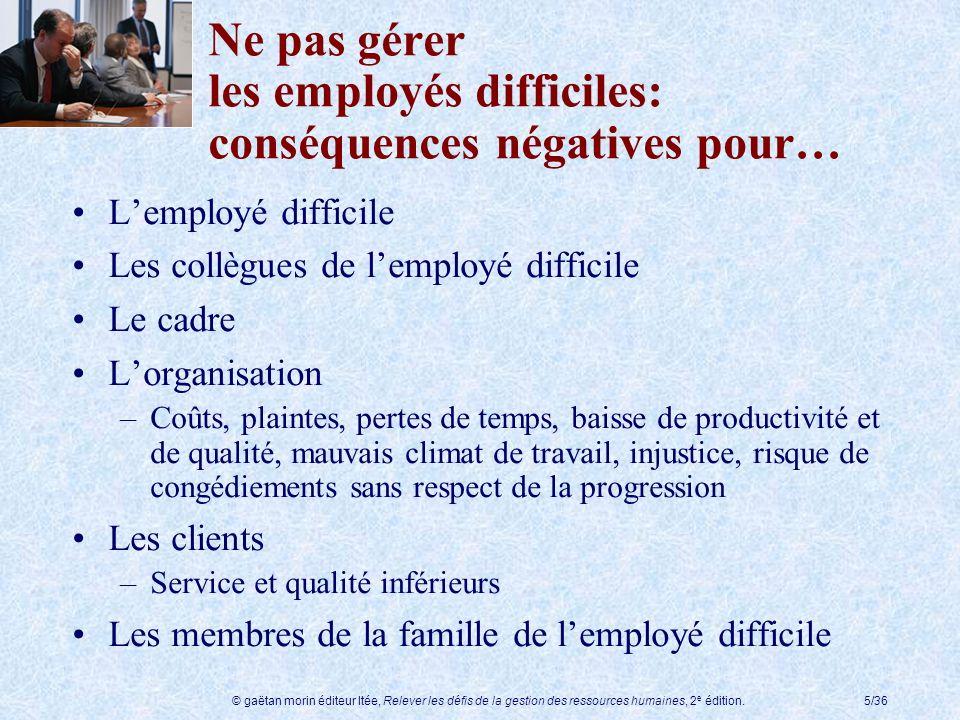 Ne pas gérer les employés difficiles: conséquences négatives pour…