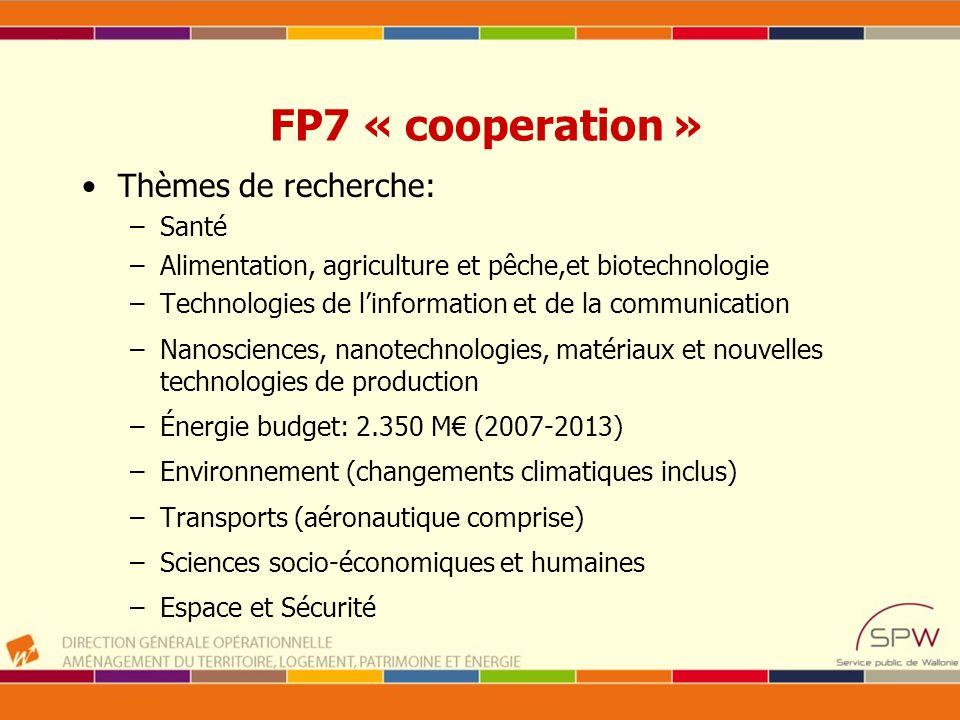 FP7 « cooperation » Thèmes de recherche: Santé
