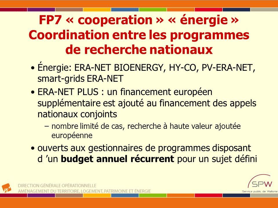 FP7 « cooperation » « énergie » Coordination entre les programmes de recherche nationaux