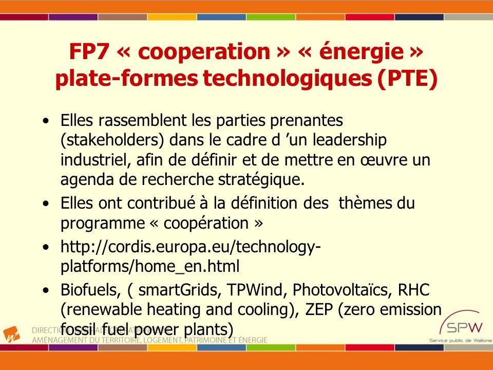 FP7 « cooperation » « énergie » plate-formes technologiques (PTE)