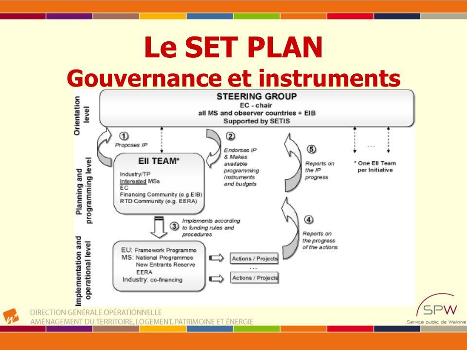 Le SET PLAN Gouvernance et instruments