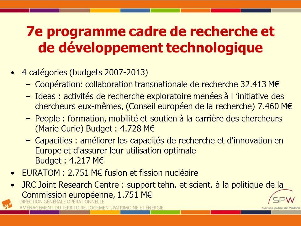 7e programme cadre de recherche et de développement technologique