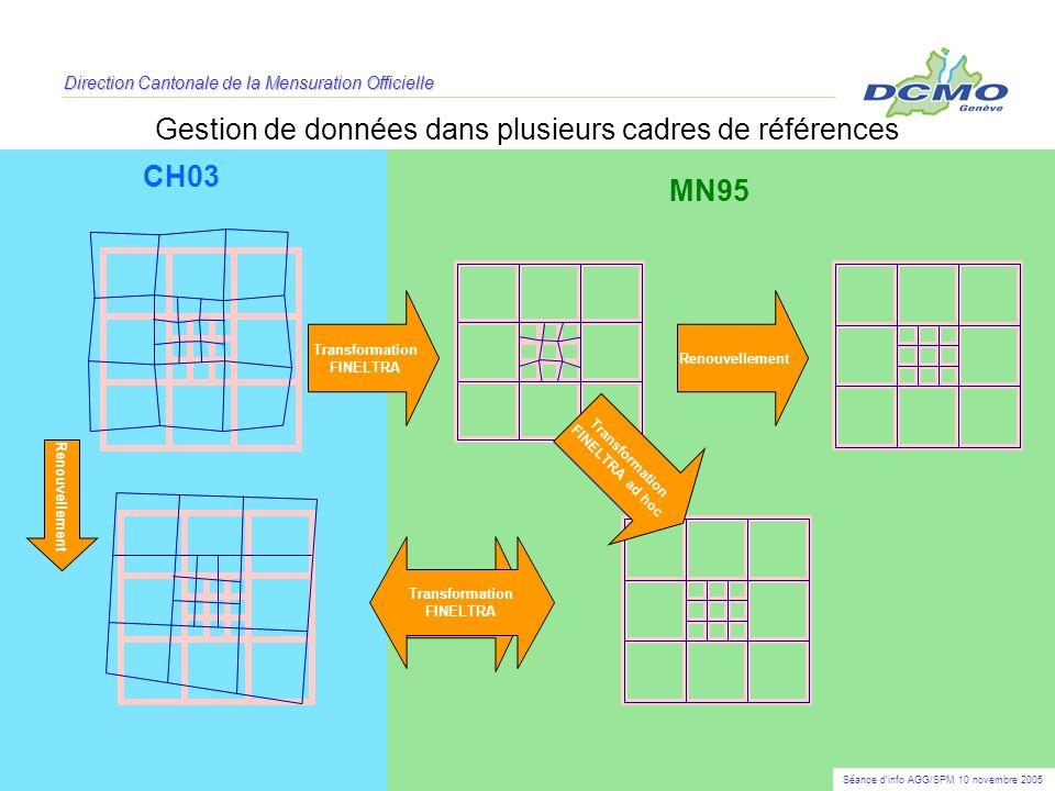 Gestion de données dans plusieurs cadres de références