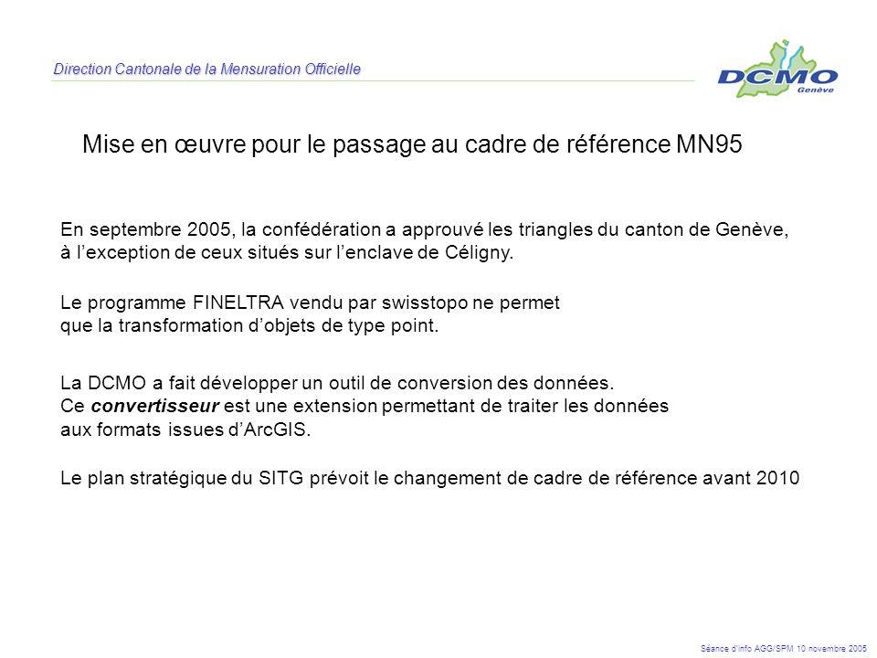 Séance d'info AGG/SPM 10 novembre 2005