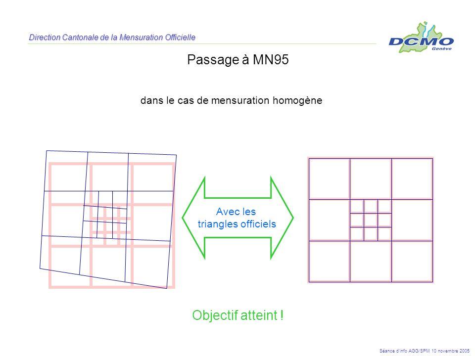Passage à MN95 Objectif atteint ! dans le cas de mensuration homogène
